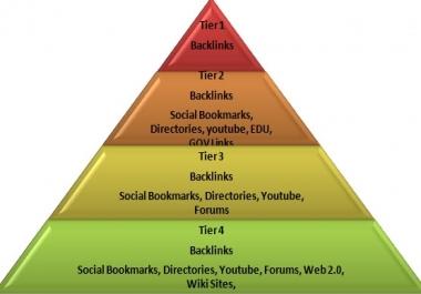 Build a 4-Tier Link Pyramid