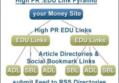 blast a edu blog pyramid