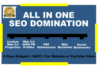 make All in One Seo Domination Package Dripped and Safe for Website or YouTube