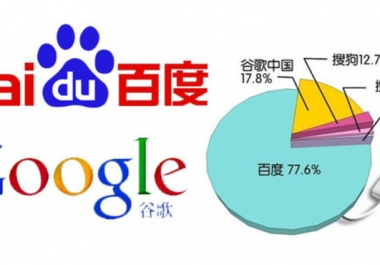 manually submit your url to TOP 3 Chinese search engines used by 500 million people