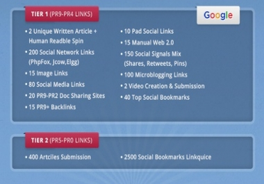 get 800 EDU seo links for your website Order Now