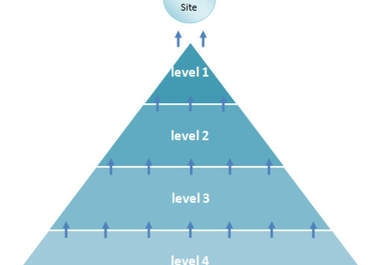 "get your website to the first page of Google with the only DOUBLE link pyramid service on ""SEOCLERKS"""