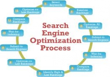 I will increase your website With Our MANUALLY CREATE 70xpr7 to 2 BACK LINKS