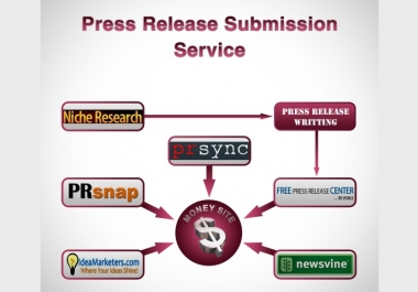 Do 20 Press release submisison using Press release site with PR2 or above page rank