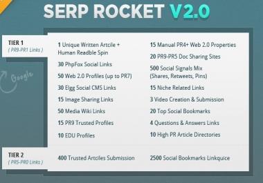 make 30 web 2,0 properties + 2500 social bookmarks backlinks+ a FREE bonus