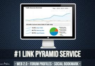 do Link Pyramid of 10 Web2 and 30 Wiki posts and 4k backlinks point to them for