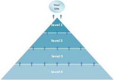 create Quality Backlinks Using SEnuke XCr The Link Pyramid V 2013 for