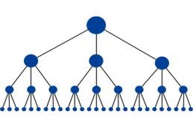 create ultimate Link Pyramid of 50 High Pr Web 2 properties plus 100 bookmarks to them for