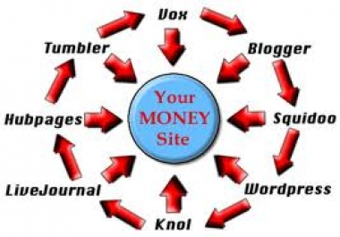 powerfull link PYRAMID with 15 web 2 high authority blogs and then create 8000 backlinks to them