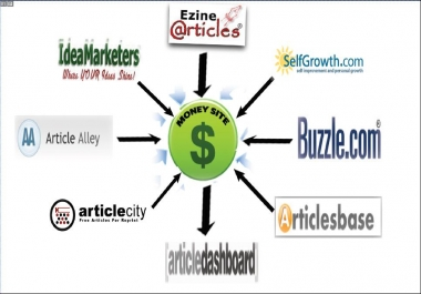 Make 30 approve article submission for your SEO