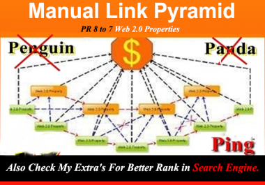 Manually Create Link Pyramid Hit your website Google top 10 in a month