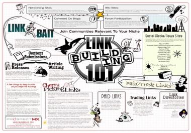 do linkbuilding comments for your website