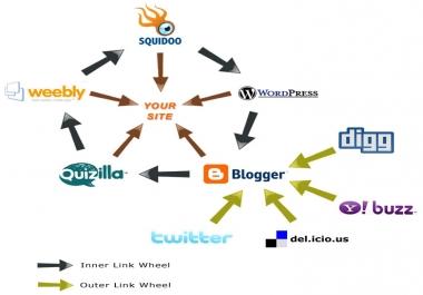 create  a Link Wheel