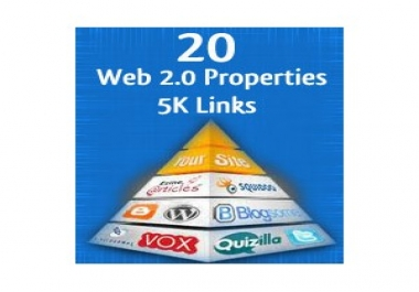 build An Super Amazing 2 Tier Authority Backlinks Pyramid Based On Angela Type Backlinks just