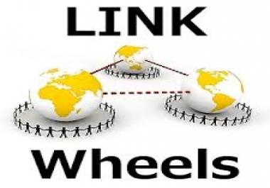 make 30 web 2,0 properties,300 social bookmarks backlinks google friendly