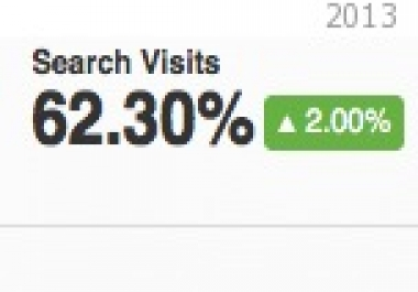 Make Your Traffic Coming From Search Engines Go Up Via Alexa.com/Boost your Rank on Search Engines