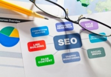 submit your website or blog link to over 3,000 high-quality backlinks, directories and search engines and provide report of my work