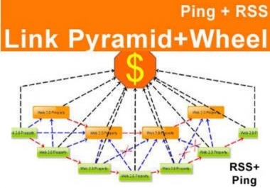 create Link PYRAMID + link wheel push with unique articles best offpage pyramid for your website