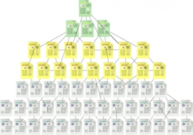 provide a masssive 300+ PYRAMiD ANGELA backlinks Pr9 to 4 as layer1 and 10000+ wiki in layer 2 with 200+ edu mbaccklinnk