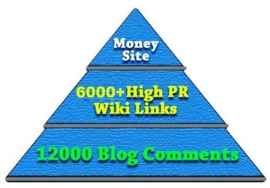 I will build Super Link Pyramid 6000 Wikis and 10000 Blog Comments, PR0,PR7,EDU Links