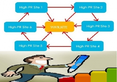 I will manually create Real High Pr Linkwheel On PR9 to PR7 Authority Sites, BACKLINKS