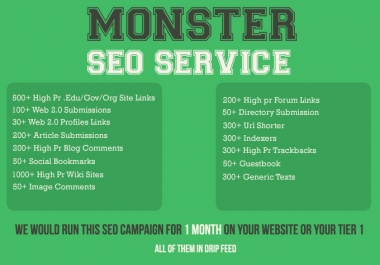 drip feed 200 SEO backlinks per day for 30 days