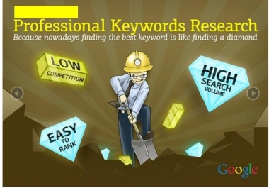 I will do indepth SEO keyword research for your Business