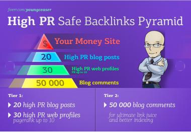 **do SEO high pr backlinks Pyramid pr up to 9 **