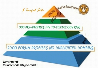 do SEO Backlinks pyramid dofollow edu
