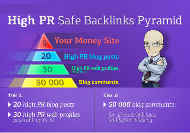 do SEO high pr backlinks Pyramid pr up to 9 for