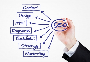 I will make link PUSH which contain link pyramid + link wheel +rss +5000 backlinks to all web2.0