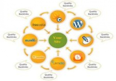 Ultra Link Boost All-in-one seo Mega Bump Boosting Package Get Google page Rank with one shot