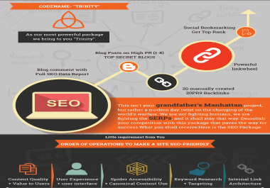 ✓ Google Panda 4.2: Powerful SEO Link Pyramid ✓70+Contextual Backlinks +1.500 Tier 2 Links