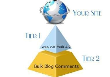 Create Backlink Pyramid with 20 dofollow Bookmarks followed by 3000 Backlinks