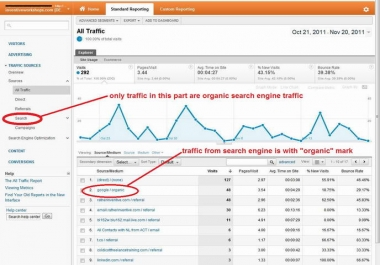 get keywords targeted traffic to your website