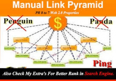 I Will Manually Create Link Pyramid Hit Your Website Google Top 10 In Month