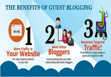 I will publish your Guest Post on PR4 Business Blog
