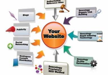 Manually Provide you 12 High pr Seo Blog comments, backlinks