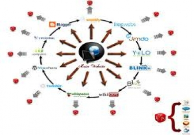 do manually a seo linkwheel with 10 high pr web blogs to your website or video..