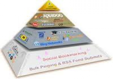 create Link pyramid of 8 Web 2 properties plus 100+ Mixed backlinks of Wikis+Comment+Profiles to th