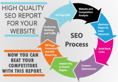 I will create an actionable SEO Report showing all your website problems