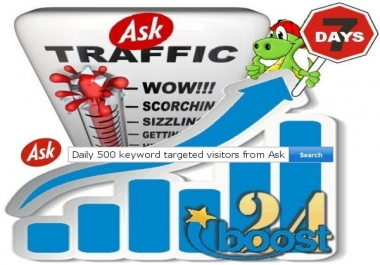 Daily keyword targeted visitors from Ask for 7 days