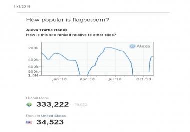 Improve Global Alexa ranking 700k and USA Alexa ranking 70k