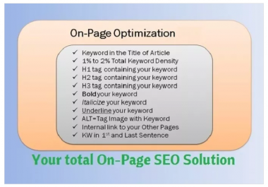 I will do complete On page optimization of your site