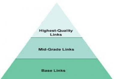create a magic two tier pyramid for increase your page rank on search engines..