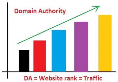 Submit 120 Unique Domain High Quality Backlinks Improves SEO In 2020