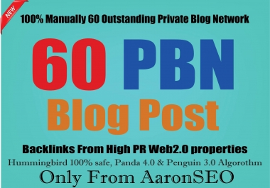 I will do 60 Private Blog Network Of web2 BUFFER Sites Backlinks
