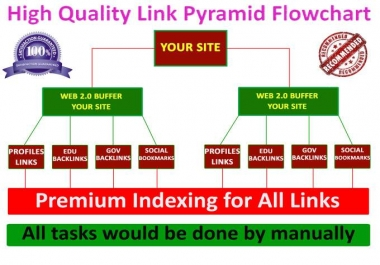 I will build manually exclusive SEO link pyramid in 24 hour