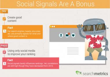 600 PR9-PR10 Social Signals Monster Pack from the 3 BEST Social Media websites to any link