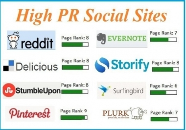 I will share your url on 20 PR6 to PR9 High Authority Social sites